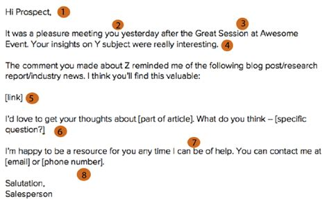 the anatomy of a perfect networking follow up email