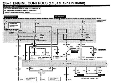 ford  fuel pump wiring diagram ford auto wiring diagram