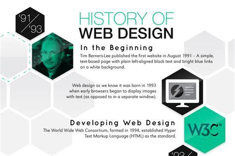 web design history 44 useful infographics for web designers