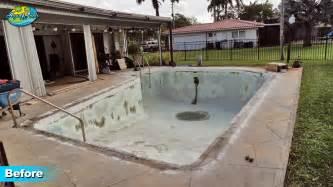 pool renovation costs home design