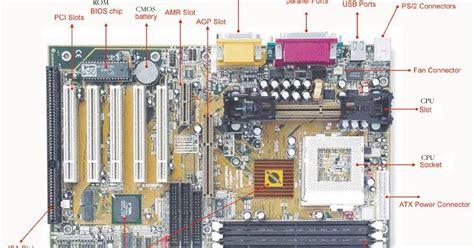 Mainboard Utama Mesin Jinka Xexl servis motherboard yang rusak s s e
