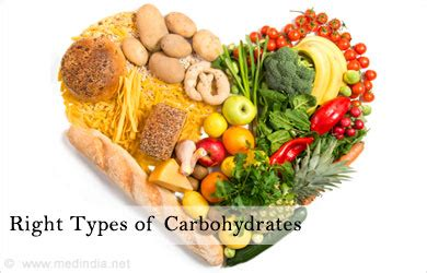 carbohydrates kinds right types of carbohydrates