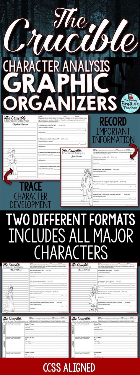 common themes of the crucible the crucible character analysis graphic organizers