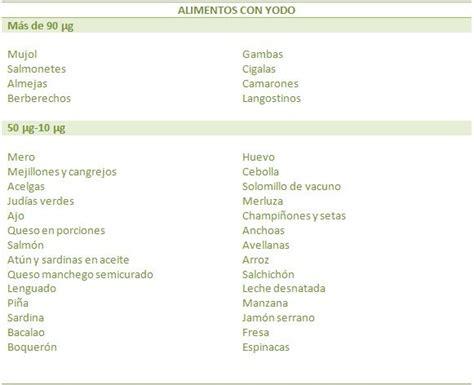 alimentos para el hipotiroidismo 118 best alimentaci 243 n en hipotiroidismo images on
