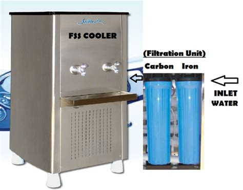 Dispenser And Cool Paling Murah before you buy a water cooler or water dispenser holidays oo electric pumped r o system beli