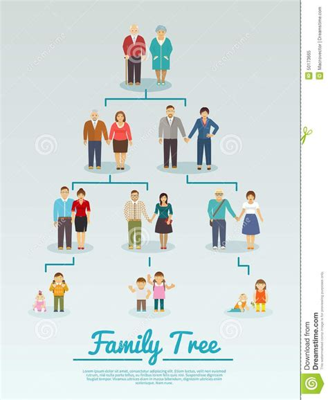 Family Tree Flat Stock Vector Illustration Of Caucasian 50173665 Family Tree Stock Vector Illustration