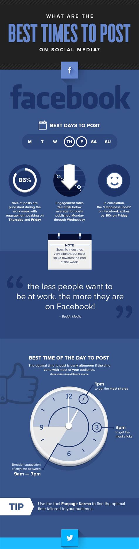 how to and why use facebook as a marketing strategy scott