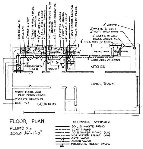 typical bathroom plumbing diagram adventist youth honors answer book vocational plumbing