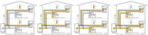 collegamento termostato caldaia collegamento caldaia e termostati con valvole di zona