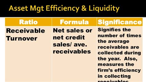 Credit Assessment Formula credit turnover days formula 28 images what is the