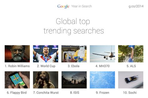 tv shows worldwide google year in search 2014 google takes a look back on the major events of 2014 with