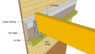 How To Build A Pergola Attached To The House by How To Attach Pergola To House Google Search Patio