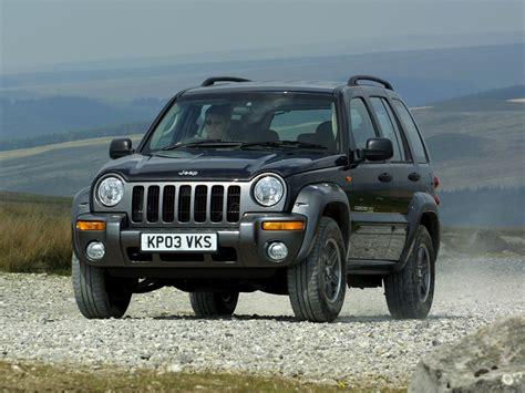 2004 Jeep Grand Recalls The Motoring World Uk Recall 4 Jeep Uk Recalls 2003
