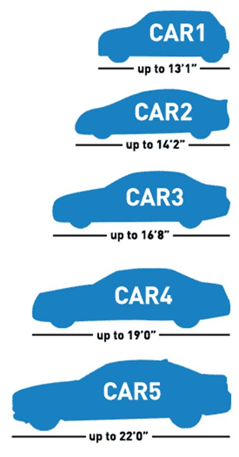 car dimensions in feet nylon car covers car covers
