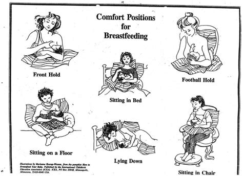 comfortable nursing positions breastfeeding 101 why and how daily dose of greens