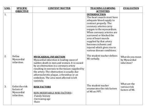 nursing teaching plan template lesson plan on myocardial infarction