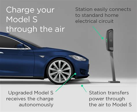 tesla model s charging home wireless charging upgrade for tesla model s plugless