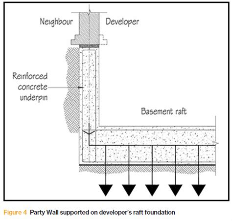 design application of raft foundations pdf free party wall i struct e paper pole