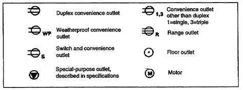 28 wiring diagram for convenience outlet
