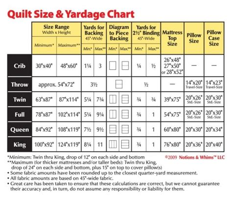 Quilt Size by Quilt Size Chart Crafts