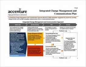 15 communication plan templates free sample example