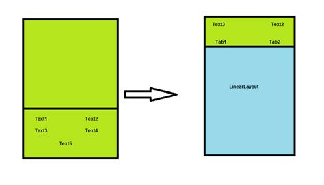 android layout collapse animation android using a coordinatorlayout to collapse a full
