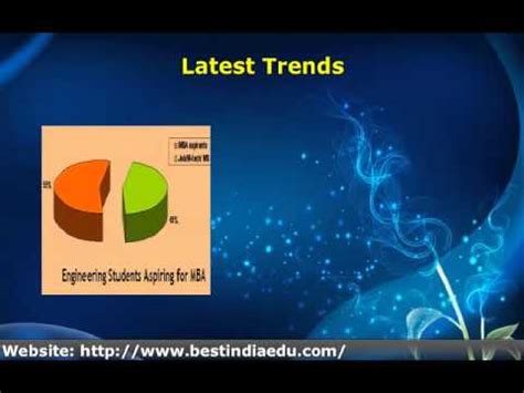 Uc Berkeley Part Time Mba Cost by What Are The Best Mba Courses In India Educational