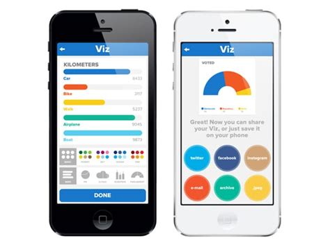 chart mobile mobile app designs featuring counters and graphs
