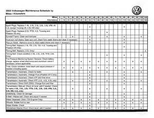 Toyota Camry 2011 Maintenance Schedule 100 2011 Camry Service Manual Toyota Navigation