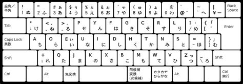 change keyboard layout japanese english 6335 again issues with japanese keyboards jp106