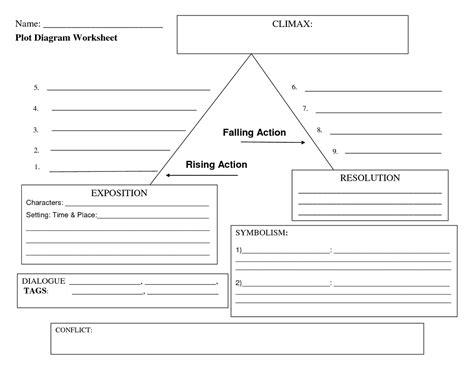 free printable plot diagram blank plot diagrams diagram site