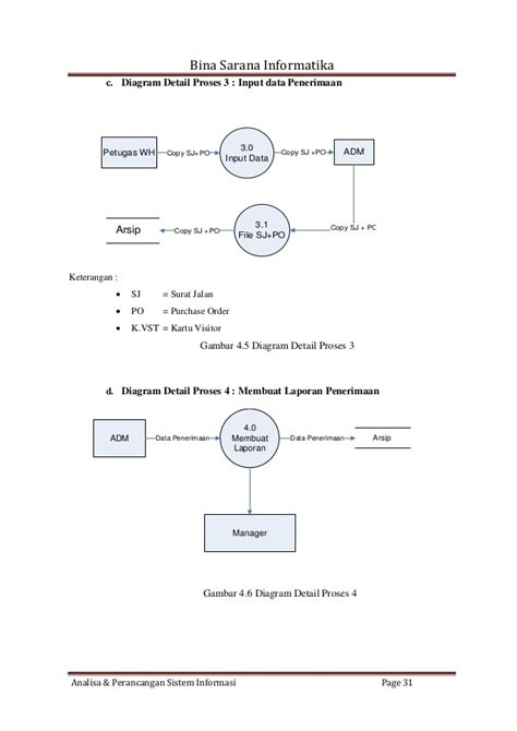Hydraulics Paket 2 Ebook diagram detail apsi choice image how to guide and refrence