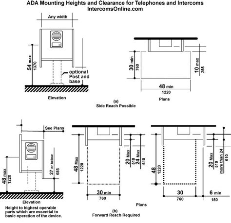 Handicap Bathroom Design by Americans With Disabilities Act Ada Intercom And