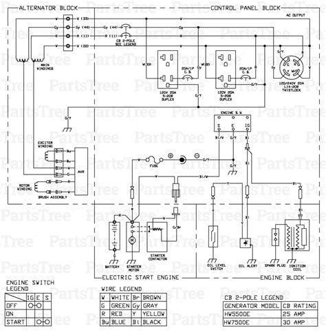 wiring diagram generator set wiring diagram and schematics