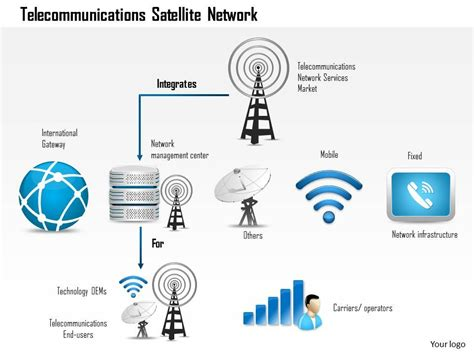 0814 Telecommunications Satellite Network Over Telecommunication Presentation