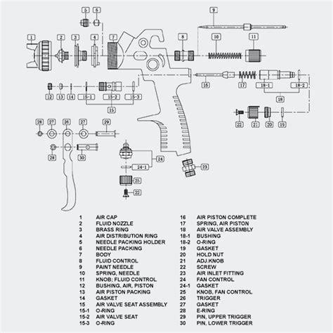 Lackieren Kompressor Anleitung by Hvlp Lackierpistole Richtig Einstellen G 252 Nstig Auto