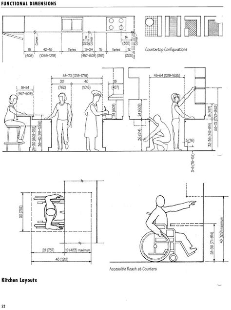 functional dimensions kitchen layout standard