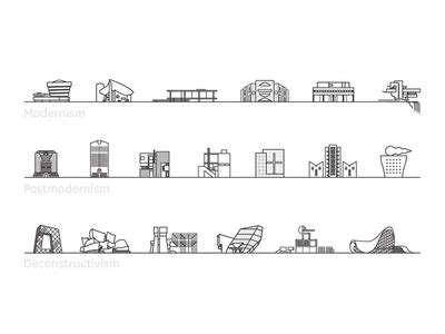 iconic design criteria iconic architecture series by be chanlimcharoen dribbble