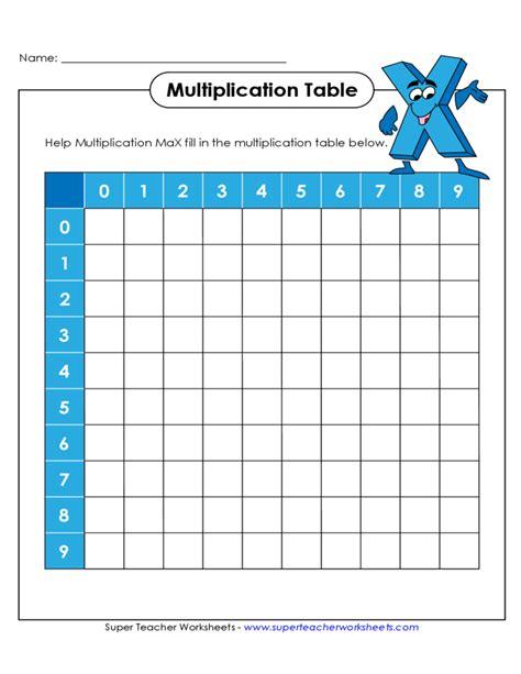 free math printable blank multiplication chart ultimate blank multiplication worksheet lattice multiplication