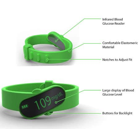 Sleep Well With Wireless Blood Glucose Monitoring Device