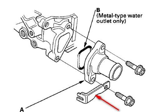 kia sedona electrical diagram car repair manuals and