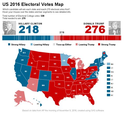 us map presidential election election results images