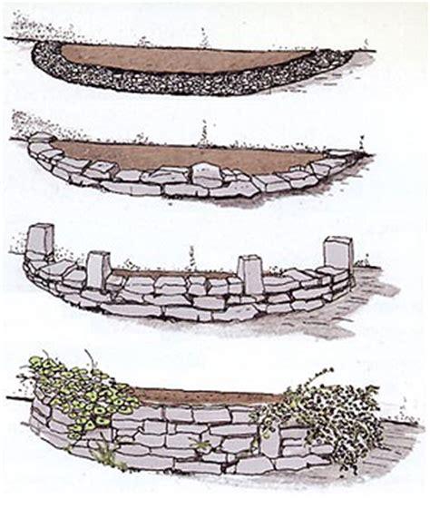 come fare un terrazzamento muretto a secco e giardino roccioso komitee gegen den