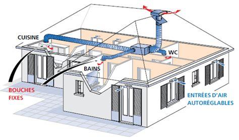 installer vmc sous sol 3849 ventiler sa maison installation vmc simple flux