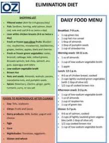 comprehensive list of what is and is not allowed on a low histamine diet along with a book
