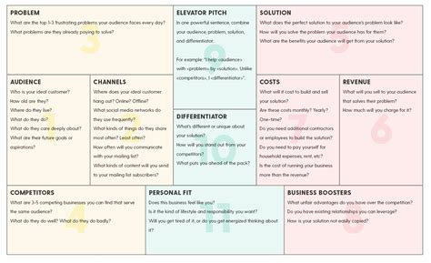 create a business plan template how to create a simple business plan on one page plus a