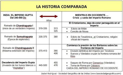 gobierno otomano crucigrama historia comparada imperio gupta vs expansi 243 n del
