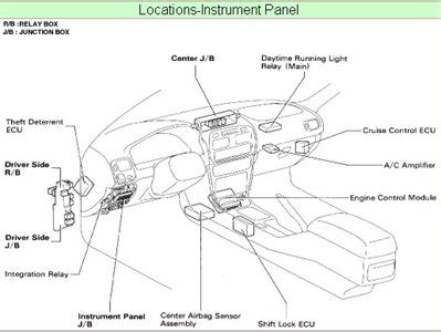 toyota tacoma brake light fuse 2005 toyota tacoma fuse box diagram image details