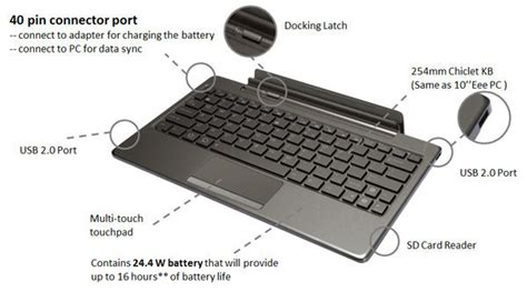 Asus Laptop Touchpad Not Working When Charging eee pad transformer tf101 mobile tablets asus