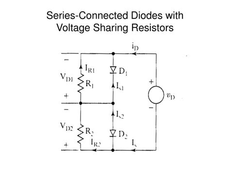 series resistance effect diode ppt pn junction diode characteristics powerpoint presentation id 1215139